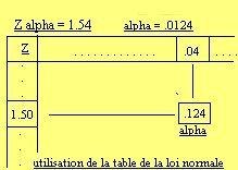 Notions de probabilit - Table de la loi normale centree reduite ...