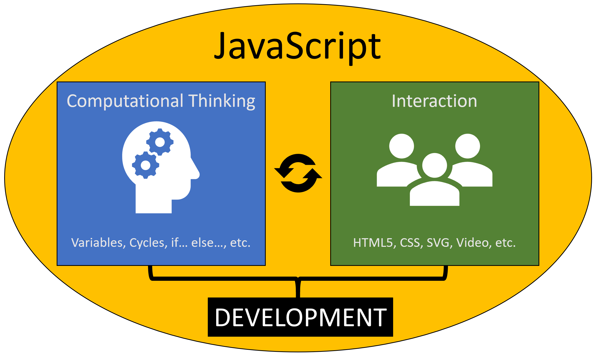 STIC I - Interactive Applications with JavaScript